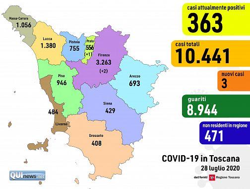 Coronavirus, in Toscana 6 nuovi casi. Zero nel senese